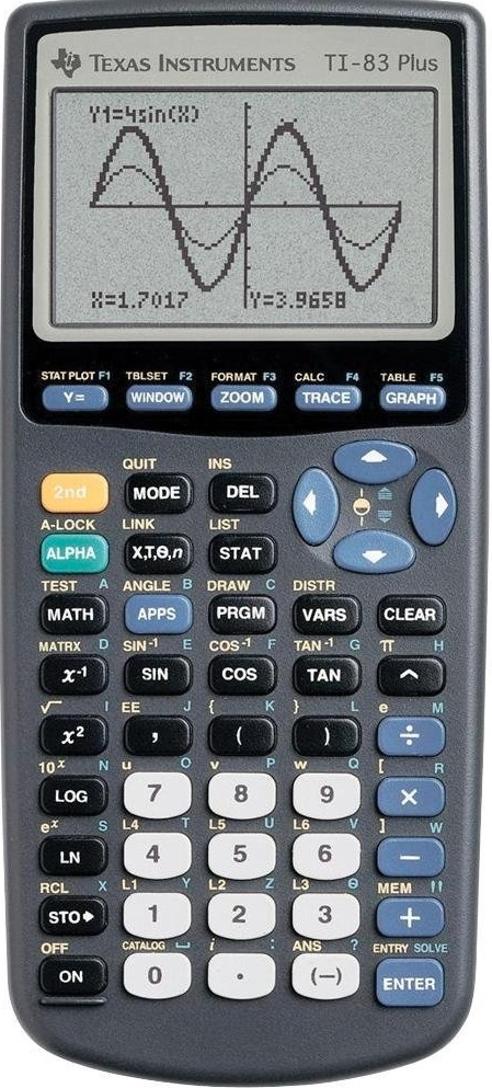 Texas Instruments Calculators Review: TI 84, 83 or 89?