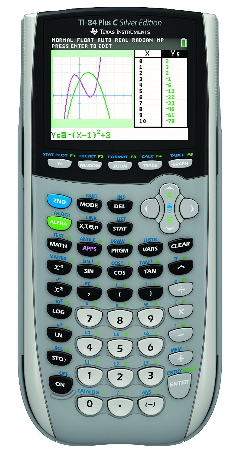 Texas instruments calculators review ti 84 83 or 89 ccuart Choice Image